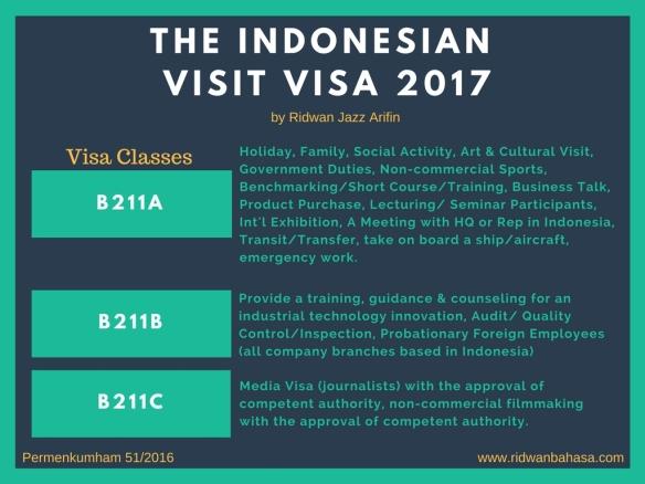 new-indonesian-visitor-visa