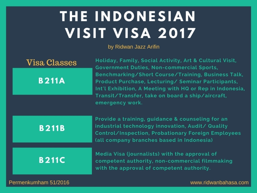 new-indonesian-visitor-visa